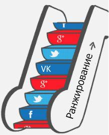 продвижение сайтов, Астана, социальные сигналы
