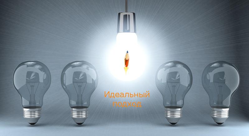 разработка сайтов в Алмате